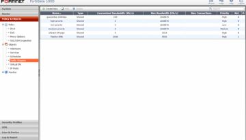 Fortigate v5.2.6 Bandwith kısıtlaması nasıl yapılır? (Traffic Shapers)
